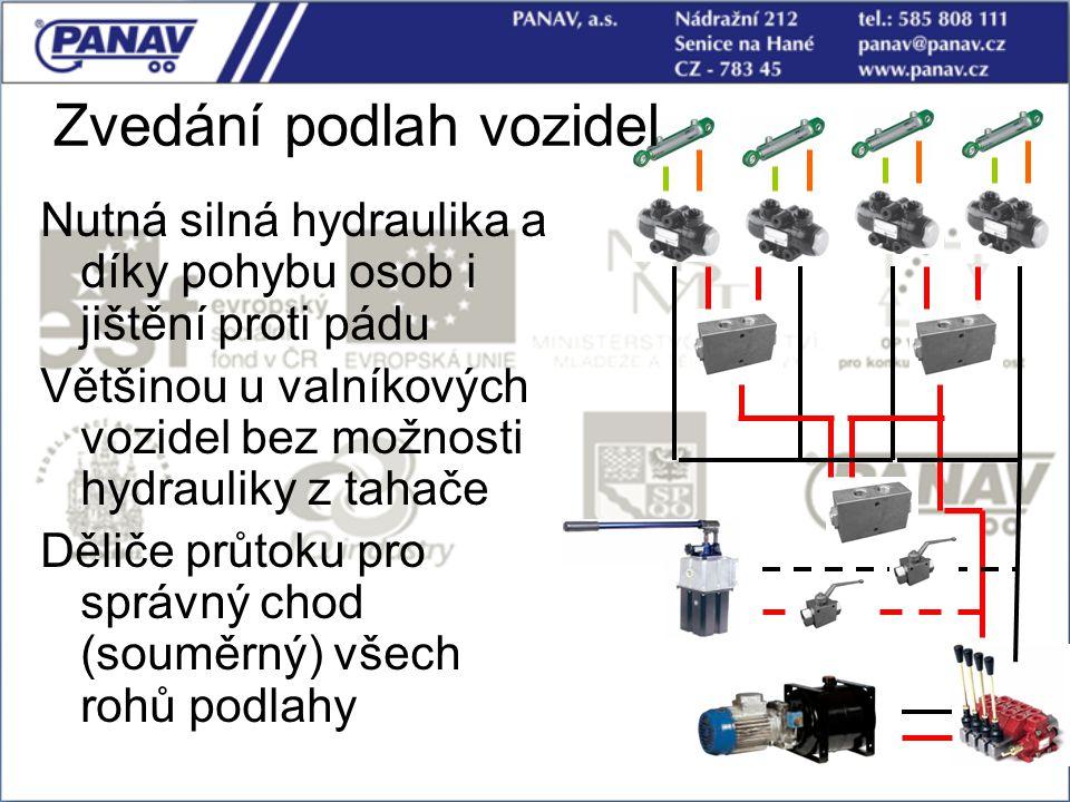 100 Zvedání podlah vozidel Nutná silná hydraulika a díky pohybu osob i jištění proti pádu Většinou u valníkových vozidel bez možnosti hydrauliky z tah