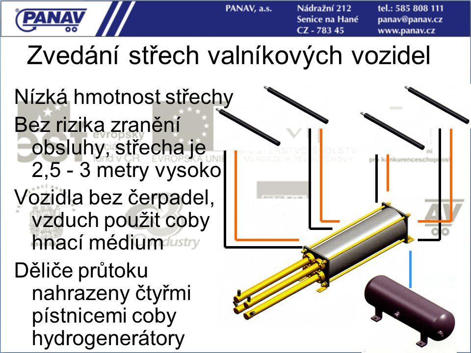 Zvedání střech valníkových vozidel Nízká hmotnost střechy Bez rizika zranění obsluhy, střecha je 2,5 - 3 metry vysoko Vozidla bez čerpadel, vzduch pou