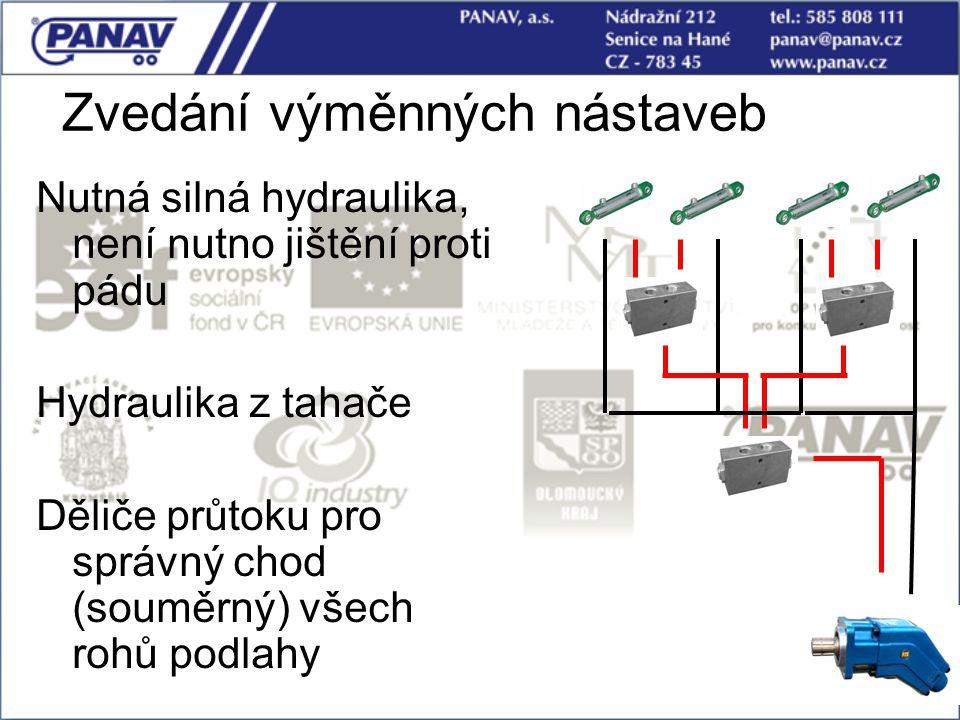 107 Zvedání výměnných nástaveb Nutná silná hydraulika, není nutno jištění proti pádu Hydraulika z tahače Děliče průtoku pro správný chod (souměrný) vš