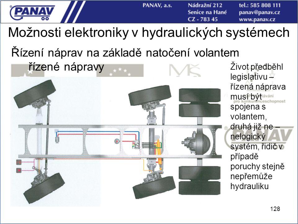 128 Možnosti elektroniky v hydraulických systémech Řízení náprav na základě natočení volantem řízené nápravy Život předběhl legislativu – řízená nápra