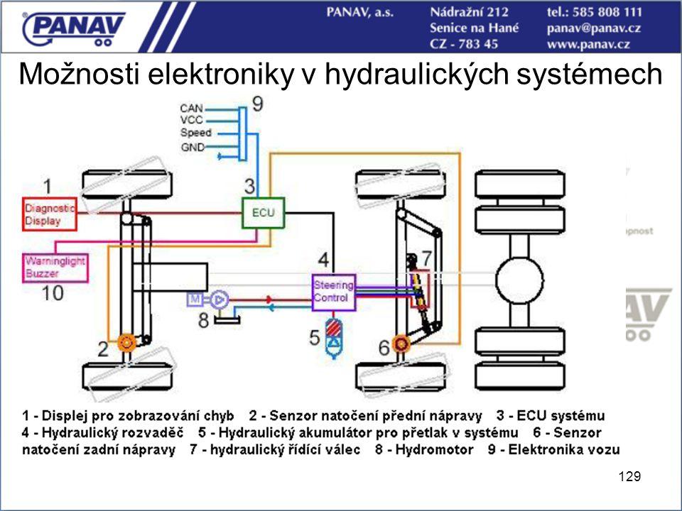 129 Možnosti elektroniky v hydraulických systémech