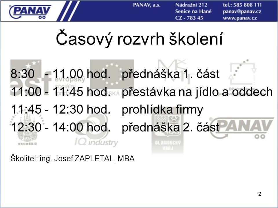 2 Časový rozvrh školení 8:30 - 11.00 hod.přednáška 1. část 11:00 - 11:45 hod.přestávka na jídlo a oddech 11:45 - 12:30 hod.prohlídka firmy 12:30 - 14: