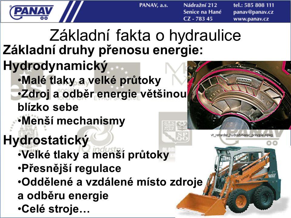 29 Základní fakta o hydraulice Základní druhy přenosu energie: Hydrodynamický Malé tlaky a velké průtoky Zdroj a odběr energie většinou blízko sebe Me