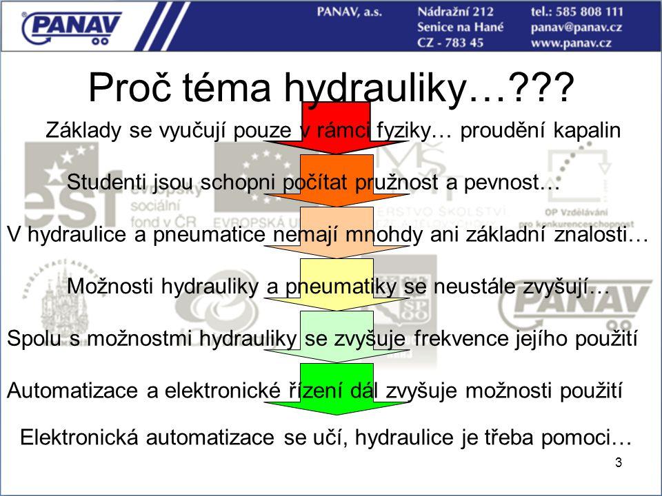 3 Proč téma hydrauliky…??? Základy se vyučují pouze v rámci fyziky… proudění kapalin Studenti jsou schopni počítat pružnost a pevnost… V hydraulice a