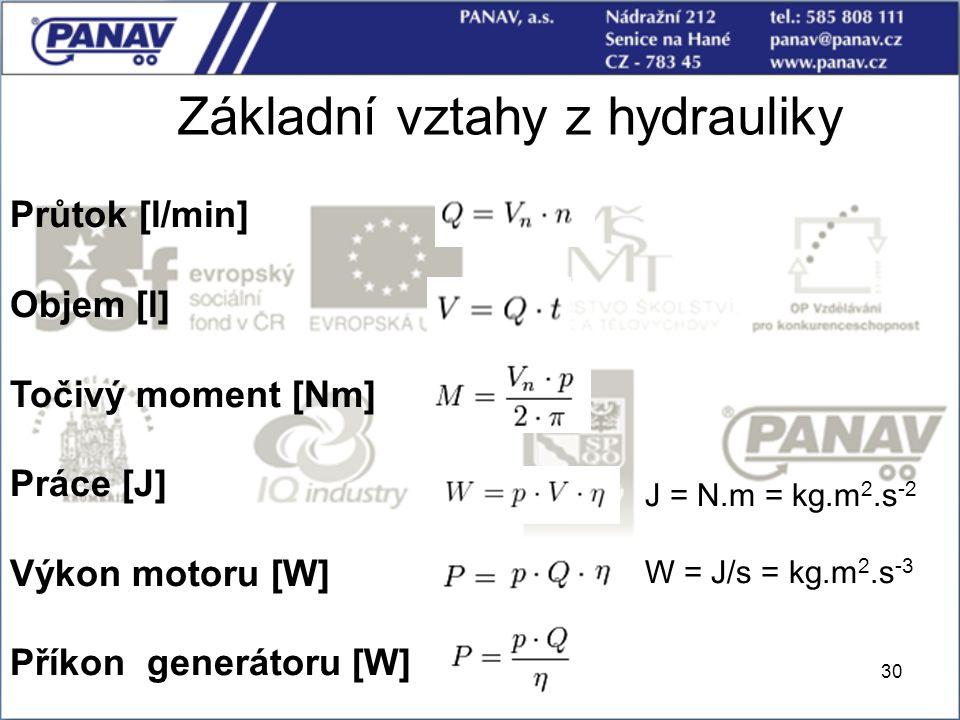 30 Základní vztahy z hydrauliky Průtok [l/min] Objem [l] Točivý moment [Nm] Práce [J] Výkon motoru [W] Příkon generátoru [W] J = N.m = kg.m 2.s -2 W =
