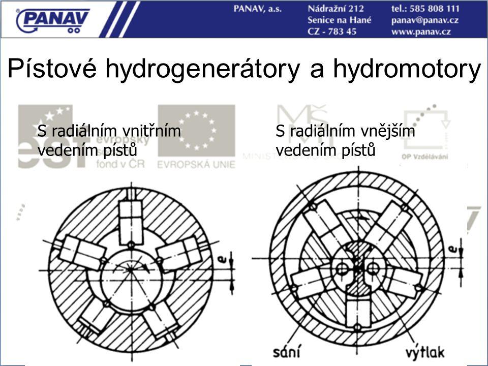 Pístové hydrogenerátory a hydromotory S radiálním vnitřním vedením pístů S radiálním vnějším vedením pístů