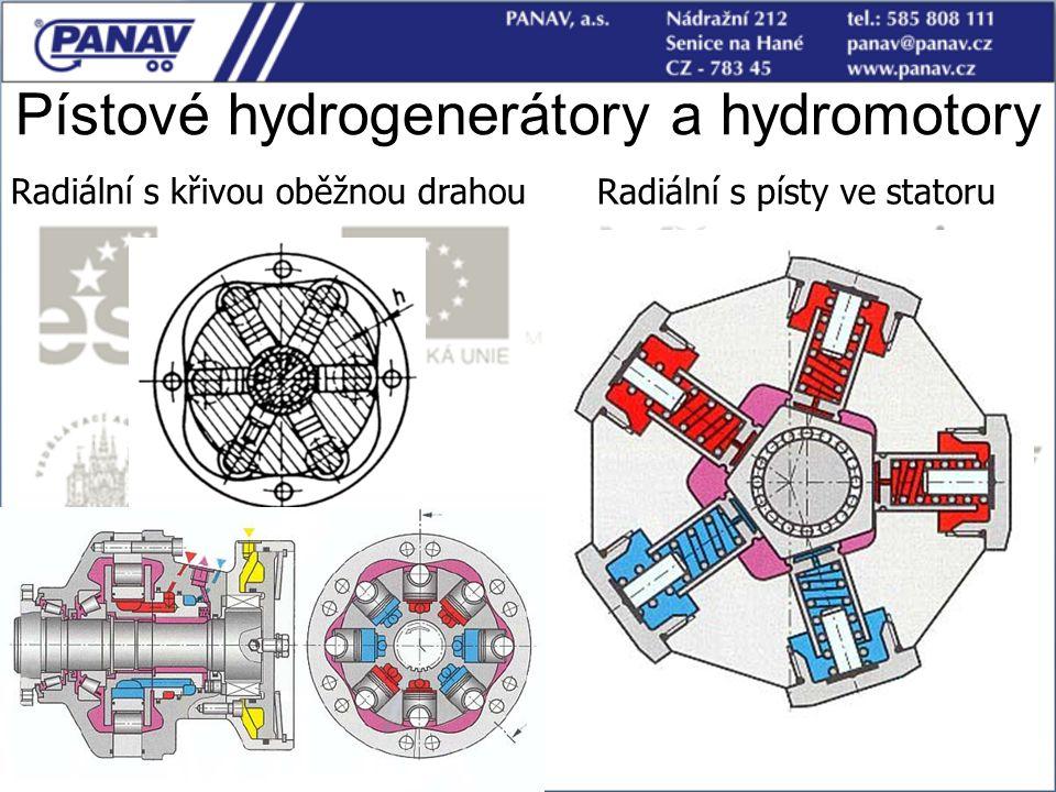 Pístové hydrogenerátory a hydromotory Radiální s křivou oběžnou drahou Radiální s písty ve statoru