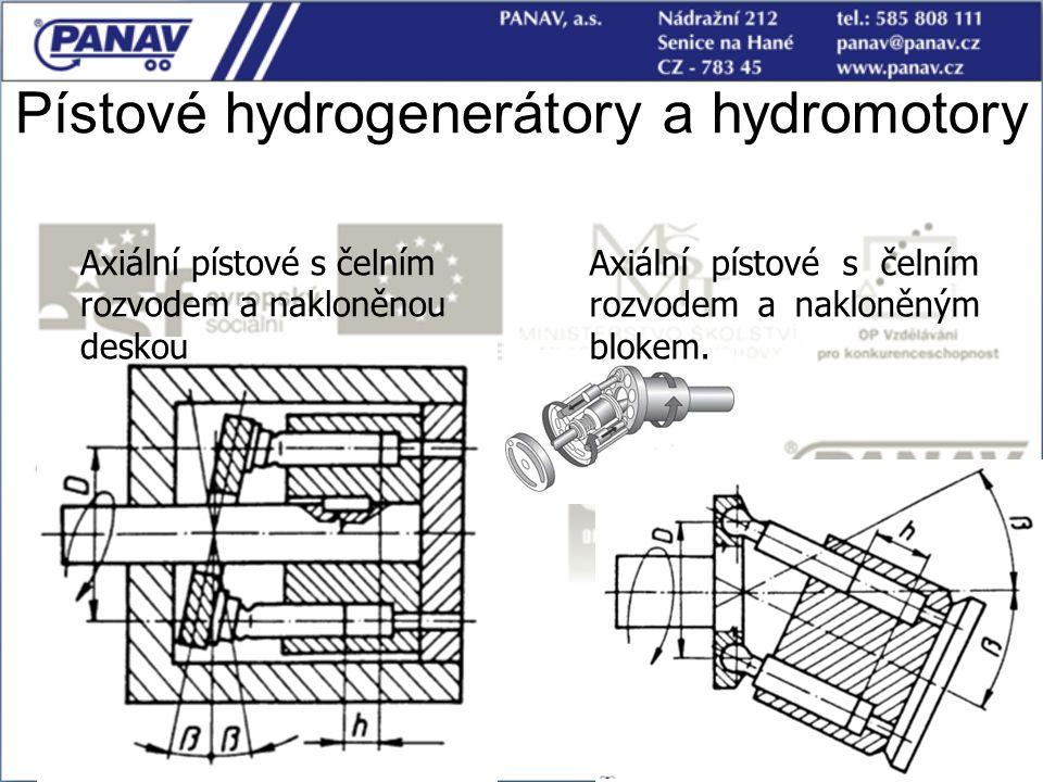 Pístové hydrogenerátory a hydromotory Axiální pístové s čelním rozvodem a nakloněnou deskou Axiální pístové s čelním rozvodem a nakloněným blokem.