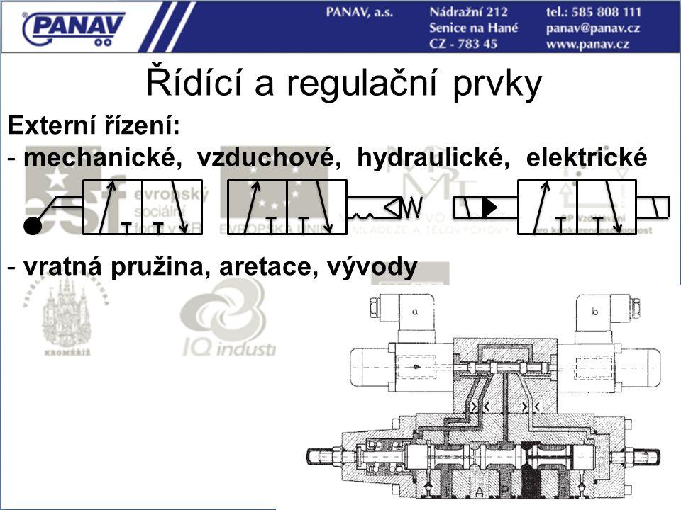 62 Řídící a regulační prvky Externí řízení: - mechanické, vzduchové, hydraulické, elektrické - vratná pružina, aretace, vývody