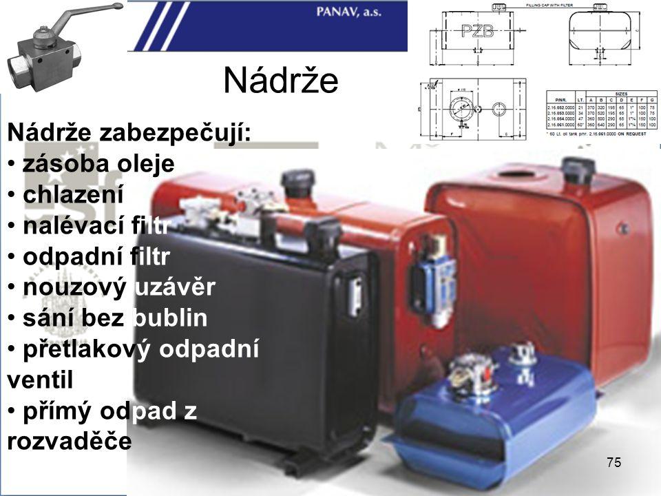 75 Nádrže Nádrže zabezpečují: zásoba oleje chlazení nalévací filtr odpadní filtr nouzový uzávěr sání bez bublin přetlakový odpadní ventil přímý odpad