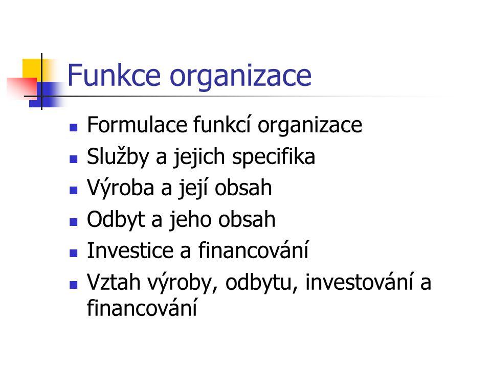 Formulace funkcí organizace Funkce organizace Primární - Výroba, prodej, zásobování (nákup, doprava, skladování) Podpůrné - Personální, investiční, finanční, správa