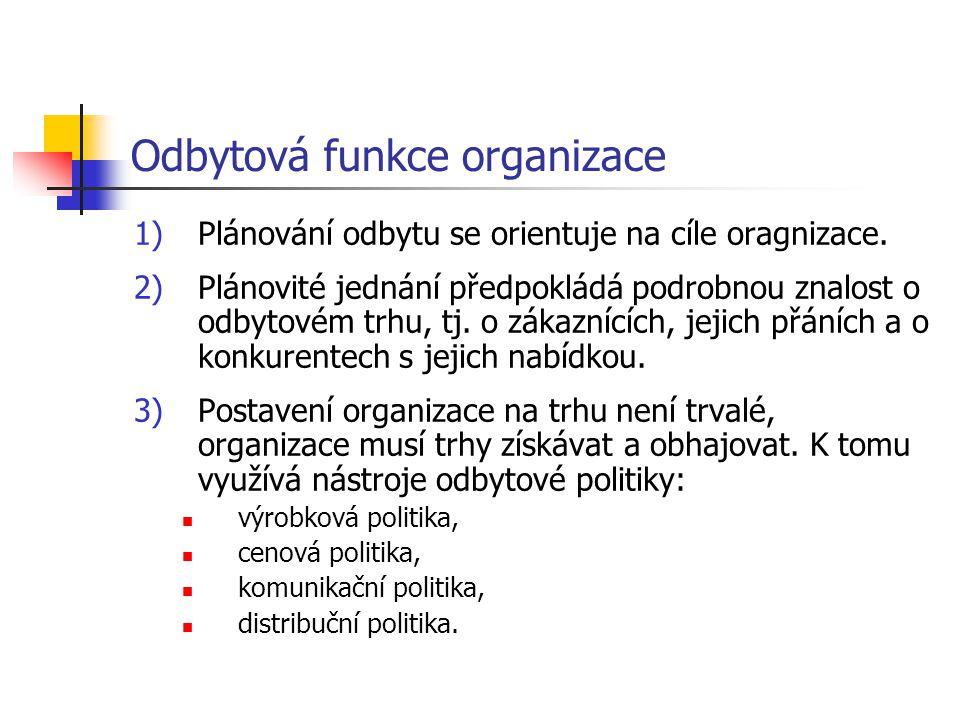 Odbytová funkce organizace 1)Plánování odbytu se orientuje na cíle oragnizace. 2)Plánovité jednání předpokládá podrobnou znalost o odbytovém trhu, tj.