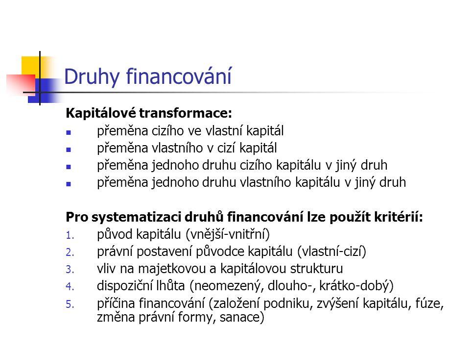 Druhy financování Kapitálové transformace: přeměna cizího ve vlastní kapitál přeměna vlastního v cizí kapitál přeměna jednoho druhu cizího kapitálu v
