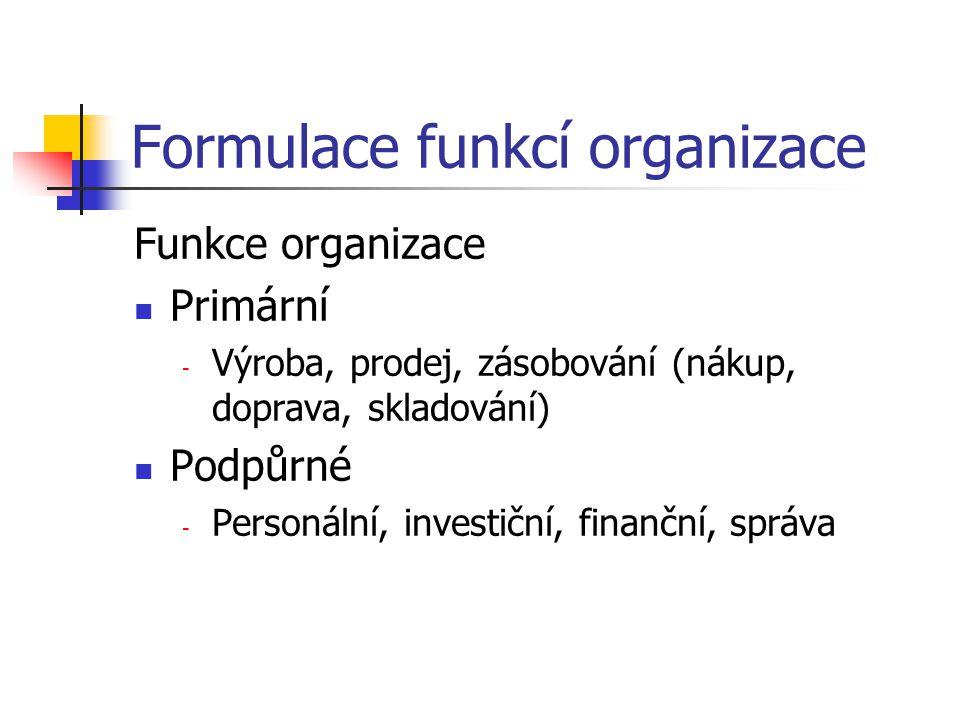 Formulace funkcí organizace Funkce organizace Primární - Výroba, prodej, zásobování (nákup, doprava, skladování) Podpůrné - Personální, investiční, fi