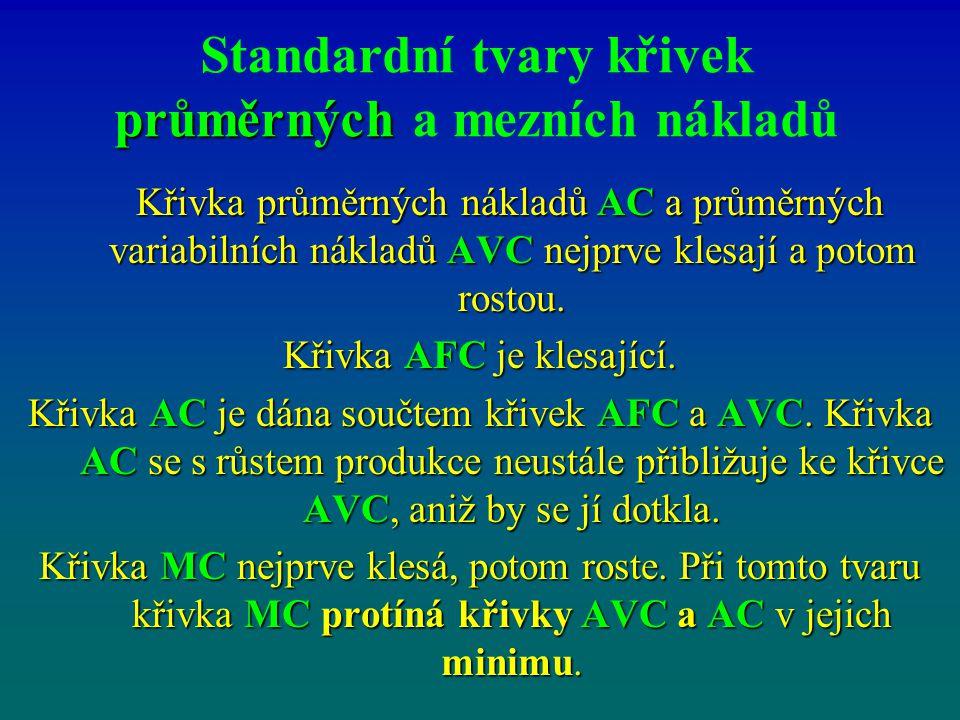 Křivka průměrných nákladů AC a průměrných variabilních nákladů AVC nejprve klesají a potom rostou. Křivka průměrných nákladů AC a průměrných variabiln