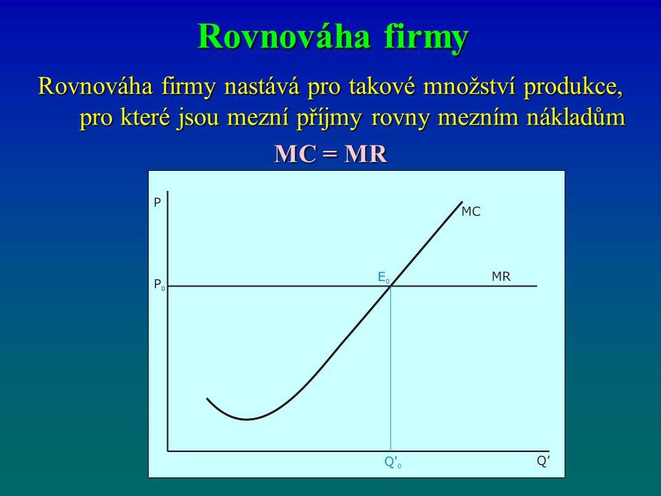 Rovnováha firmy Rovnováha firmy nastává pro takové množství produkce, pro které jsou mezní příjmy rovny mezním nákladům MC = MR