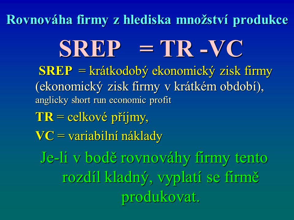 Rovnováha firmy z hlediska množství produkce SREP = TR -VC SREP = krátkodobý ekonomický zisk firmy (ekonomický zisk firmy v krátkém období), anglicky