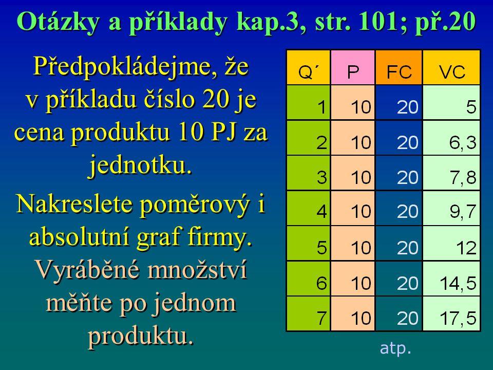 Předpokládejme, že v příkladu číslo 20 je cena produktu 10 PJ za jednotku. Nakreslete poměrový i absolutní graf firmy. Vyráběné množství měňte po jedn