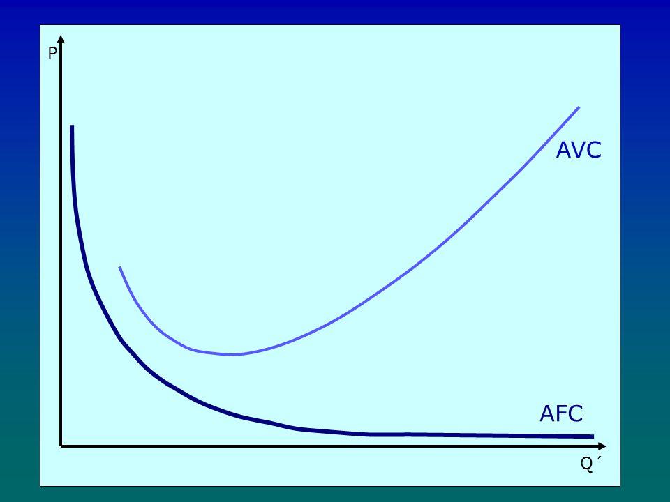 P Q´ AVC AFC