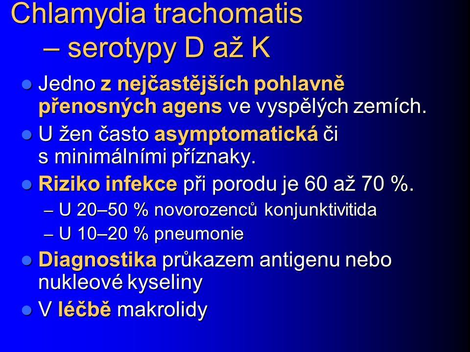Chlamydia trachomatis – serotypy D až K Jedno z nejčastějších pohlavně přenosných agens ve vyspělých zemích. Jedno z nejčastějších pohlavně přenosných