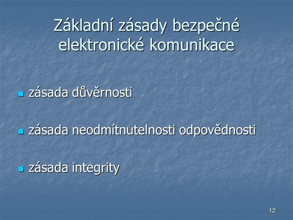 12 Základní zásady bezpečné elektronické komunikace zásada důvěrnosti zásada důvěrnosti zásada neodmítnutelnosti odpovědnosti zásada neodmítnutelnosti odpovědnosti zásada integrity zásada integrity