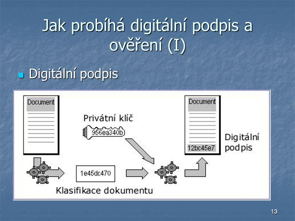 13 Jak probíhá digitální podpis a ověření (I) Digitální podpis Digitální podpis