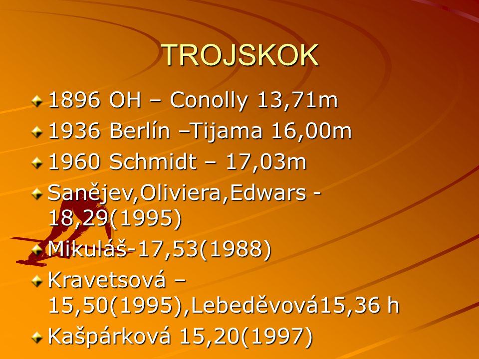 TROJSKOK 1896 OH – Conolly 13,71m 1936 Berlín –Tijama 16,00m 1960 Schmidt – 17,03m Sanějev,Oliviera,Edwars - 18,29(1995) Mikuláš-17,53(1988) Kravetsová – 15,50(1995),Lebeděvová15,36 h Kašpárková 15,20(1997)