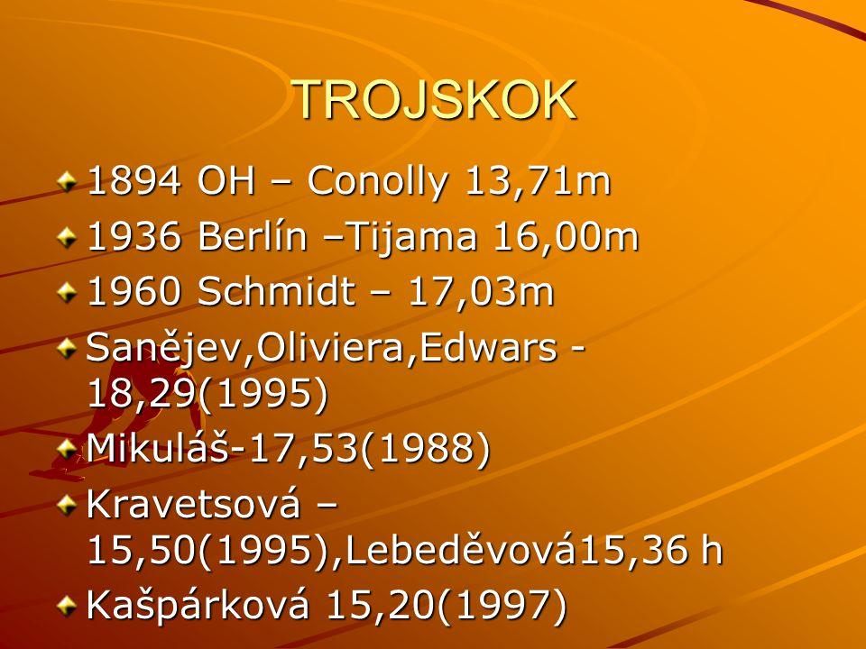 TROJSKOK 1894 OH – Conolly 13,71m 1936 Berlín –Tijama 16,00m 1960 Schmidt – 17,03m Sanějev,Oliviera,Edwars - 18,29(1995) Mikuláš-17,53(1988) Kravetsov