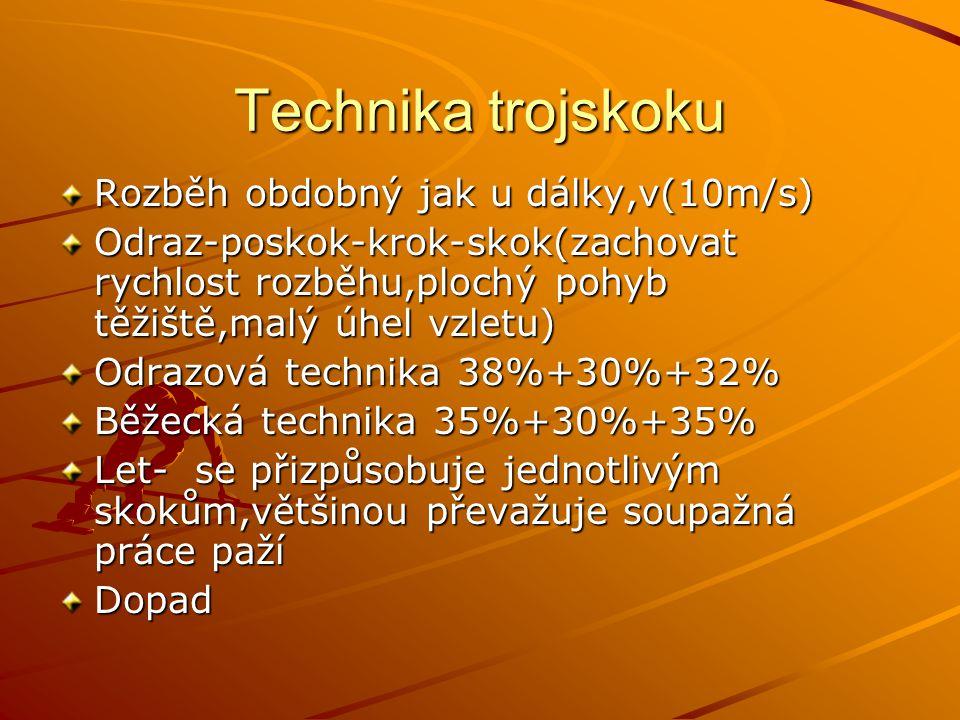 Technika trojskoku Rozběh obdobný jak u dálky,v(10m/s) Odraz-poskok-krok-skok(zachovat rychlost rozběhu,plochý pohyb těžiště,malý úhel vzletu) Odrazov