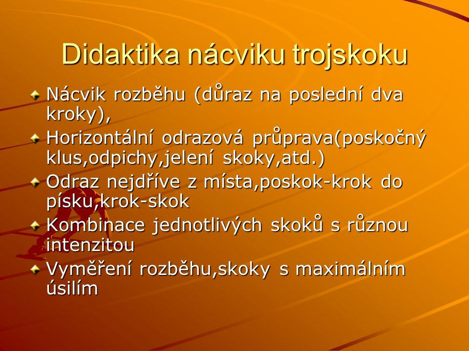Didaktika nácviku trojskoku Nácvik rozběhu (důraz na poslední dva kroky), Horizontální odrazová průprava(poskočný klus,odpichy,jelení skoky,atd.) Odra