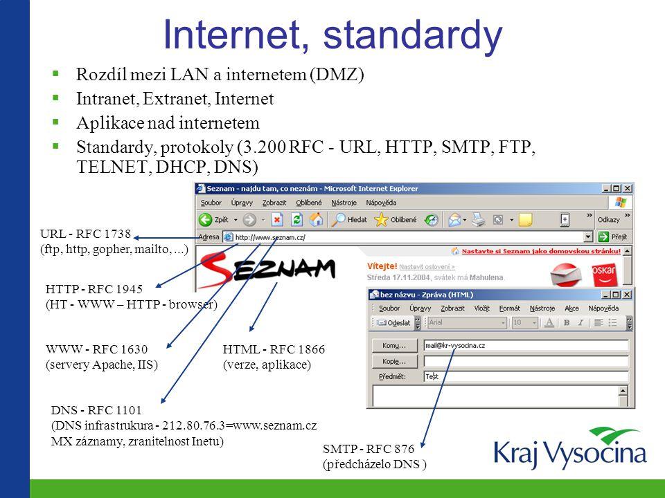 Internet, standardy  Rozdíl mezi LAN a internetem (DMZ)  Intranet, Extranet, Internet  Aplikace nad internetem  Standardy, protokoly (3.200 RFC - URL, HTTP, SMTP, FTP, TELNET, DHCP, DNS) URL - RFC 1738 (ftp, http, gopher, mailto,...) HTTP - RFC 1945 (HT - WWW – HTTP - browser) WWW - RFC 1630 (servery Apache, IIS) DNS - RFC 1101 (DNS infrastrukura - 212.80.76.3=www.seznam.cz MX záznamy, zranitelnost Inetu) HTML - RFC 1866 (verze, aplikace) SMTP - RFC 876 (předcházelo DNS )