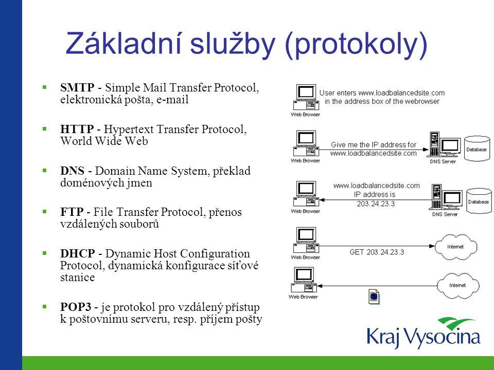 Základní služby (protokoly)  SMTP - Simple Mail Transfer Protocol, elektronická pošta, e-mail  HTTP - Hypertext Transfer Protocol, World Wide Web  DNS - Domain Name System, překlad doménových jmen  FTP - File Transfer Protocol, přenos vzdálených souborů  DHCP - Dynamic Host Configuration Protocol, dynamická konfigurace síťové stanice  POP3 - je protokol pro vzdálený přístup k poštovnímu serveru, resp.