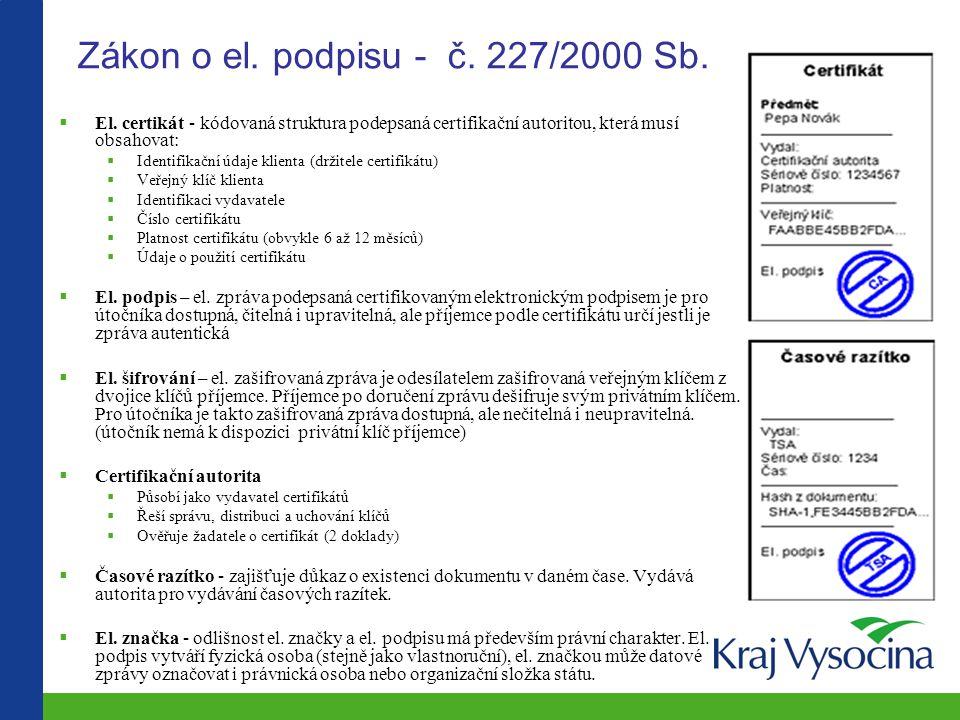 Zákon o el.podpisu - č. 227/2000 Sb.  El.