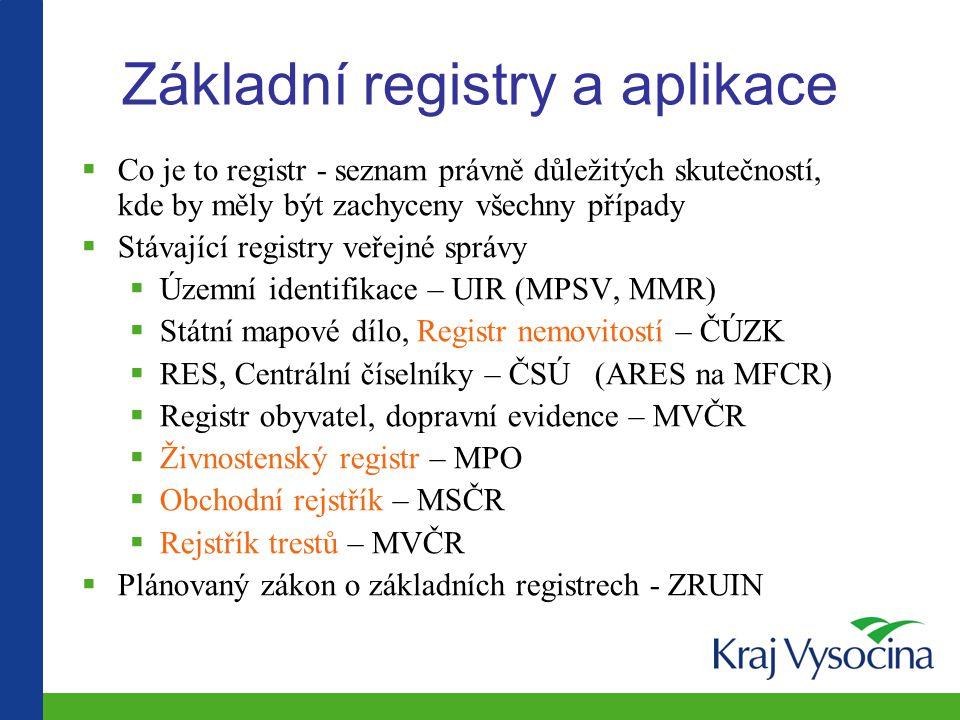 Základní registry a aplikace  Co je to registr - seznam právně důležitých skutečností, kde by měly být zachyceny všechny případy  Stávající registry veřejné správy  Územní identifikace – UIR (MPSV, MMR)  Státní mapové dílo, Registr nemovitostí – ČÚZK  RES, Centrální číselníky – ČSÚ (ARES na MFCR)  Registr obyvatel, dopravní evidence – MVČR  Živnostenský registr – MPO  Obchodní rejstřík – MSČR  Rejstřík trestů – MVČR  Plánovaný zákon o základních registrech - ZRUIN