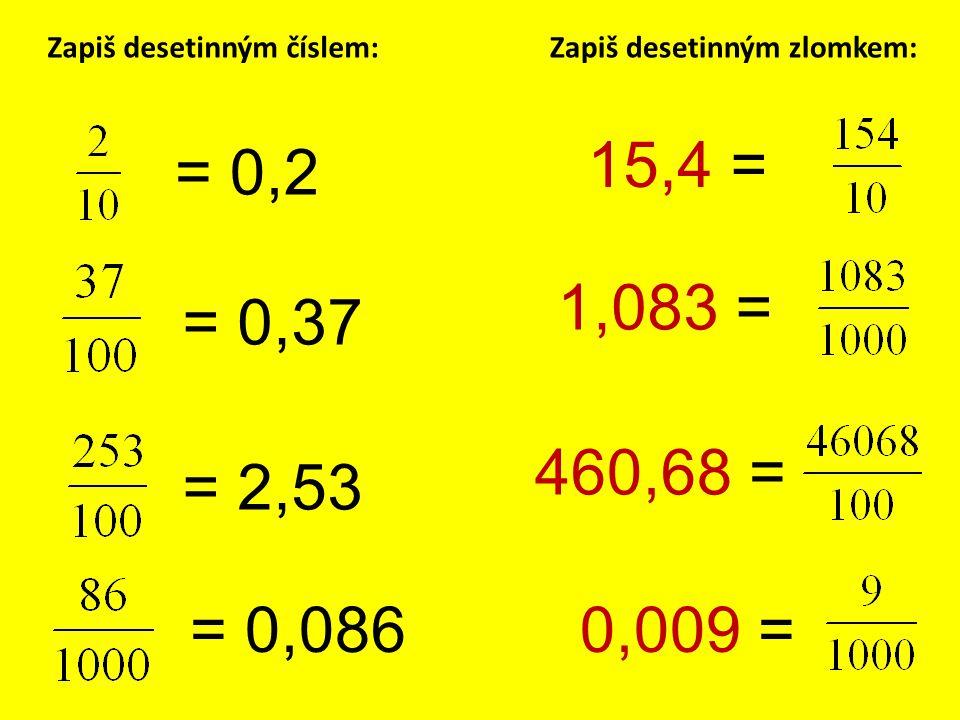 Zapiš desetinným číslem: = 0,2 = 0,37 = 2,53 = 0,086 Zapiš desetinným zlomkem: 15,4 = 1,083 = 460,68 = 0,009 =