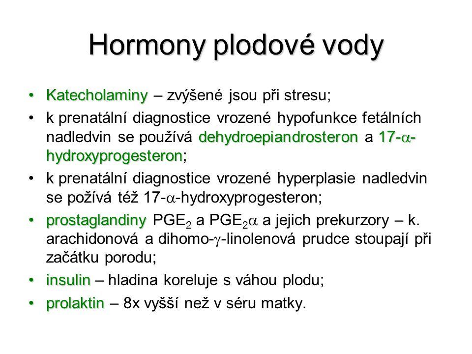 Hormony plodové vody KatecholaminyKatecholaminy – zvýšené jsou při stresu; dehydroepiandrosteron17-  - hydroxyprogesteronk prenatální diagnostice vrozené hypofunkce fetálních nadledvin se používá dehydroepiandrosteron a 17-  - hydroxyprogesteron; k prenatální diagnostice vrozené hyperplasie nadledvin se požívá též 17-  -hydroxyprogesteron; prostaglandinyprostaglandiny PGE 2 a PGE 2  a jejich prekurzory – k.
