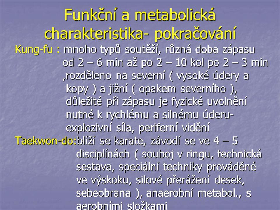 Funkční a metabolická charakteristika- pokračování Kung-fu : mnoho typů soutěží, různá doba zápasu od 2 – 6 min až po 2 – 10 kol po 2 – 3 min od 2 – 6