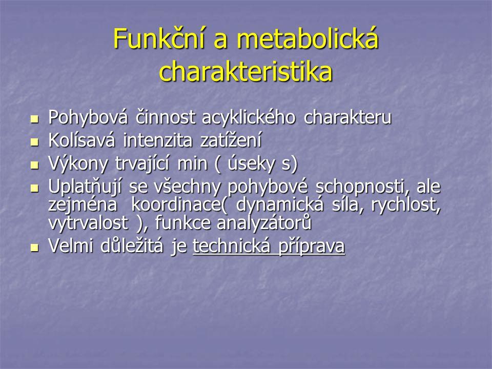 Funkční a metabolická charakteristika Pohybová činnost acyklického charakteru Pohybová činnost acyklického charakteru Kolísavá intenzita zatížení Kolí