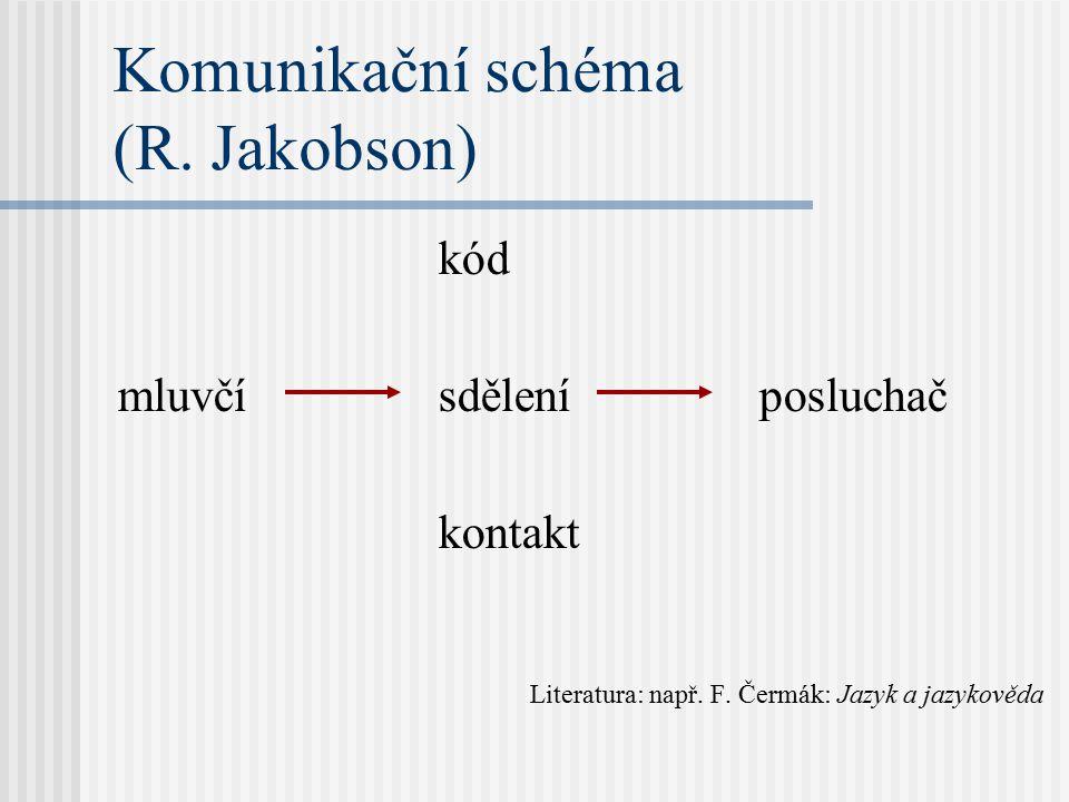 Komunikační schéma (R. Jakobson) kód mluvčísdělení posluchač kontakt Literatura: např.