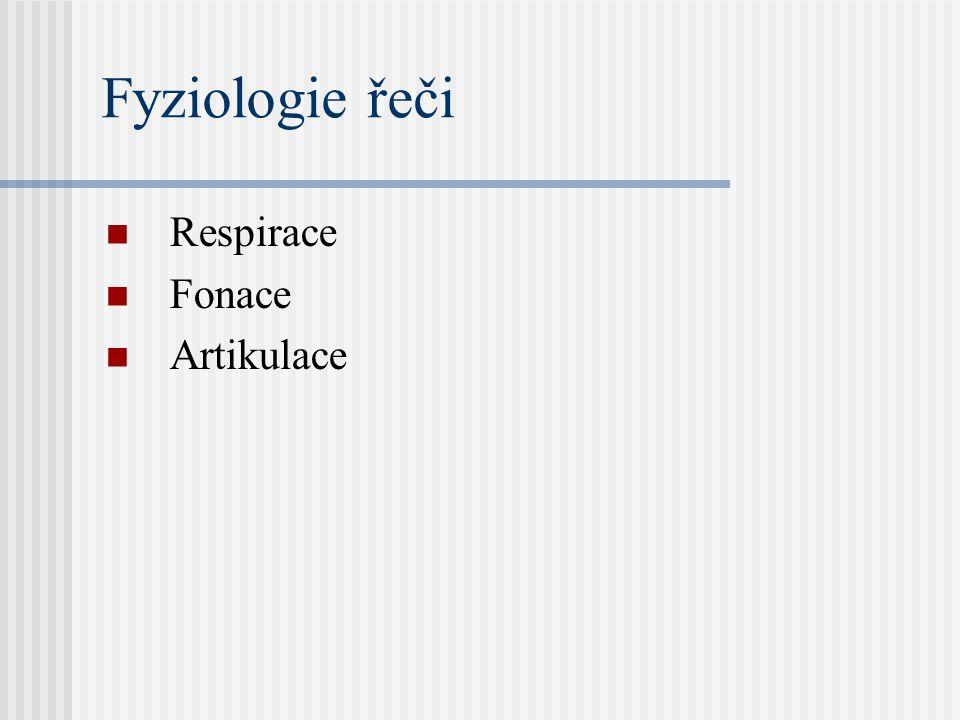 Fyziologie řeči Respirace Fonace Artikulace