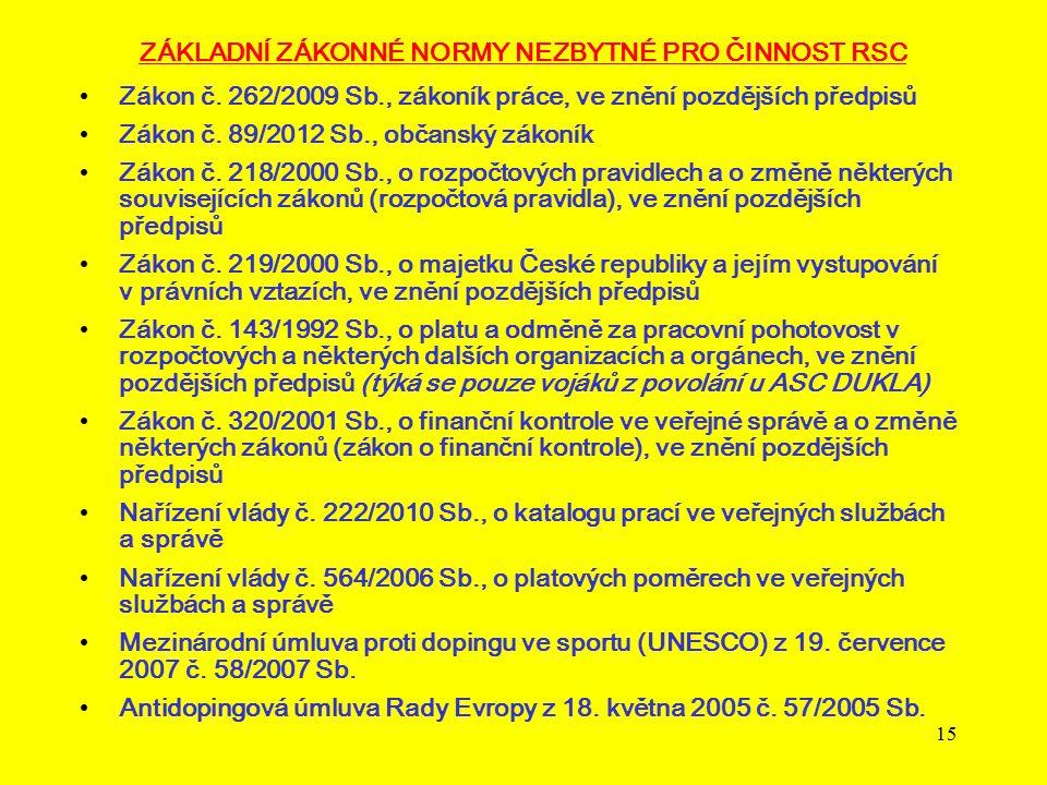 15 ZÁKLADNÍ ZÁKONNÉ NORMY NEZBYTNÉ PRO ČINNOST RSC Zákon č.