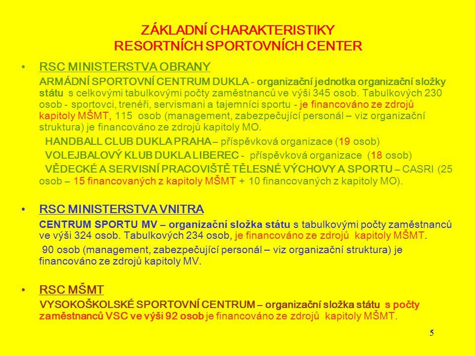 5 ZÁKLADNÍ CHARAKTERISTIKY RESORTNÍCH SPORTOVNÍCH CENTER RSC MINISTERSTVA OBRANY ARMÁDNÍ SPORTOVNÍ CENTRUM DUKLA - organizační jednotka organizační sl