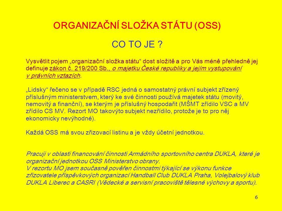 """6 ORGANIZAČNÍ SLOŽKA STÁTU (OSS) CO TO JE ? Vysvětlit pojem """"organizační složka státu"""" dost složitě a pro Vás méně přehledně jej definuje zákon č. 219"""