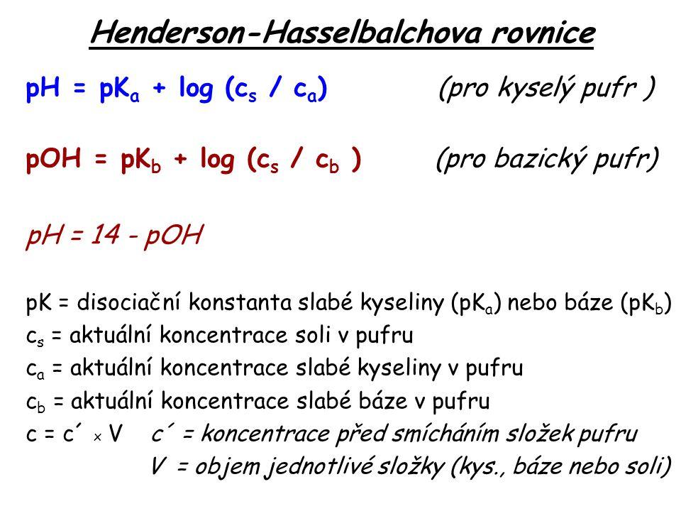 Henderson-Hasselbalchova rovnice pH = pK a + log (c s / c a ) (pro kyselý pufr ) pOH = pK b + log (c s / c b ) (pro bazický pufr) pH = 14 - pOH pK = disociační konstanta slabé kyseliny (pK a ) nebo báze (pK b ) c s = aktuální koncentrace soli v pufru c a = aktuální koncentrace slabé kyseliny v pufru c b = aktuální koncentrace slabé báze v pufru c = c´ x V c´ = koncentrace před smícháním složek pufru V = objem jednotlivé složky (kys., báze nebo soli)