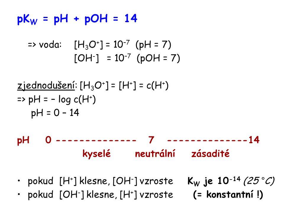 pK W = pH + pOH = 14 => voda: [H 3 O + ] = 10 –7 (pH = 7) [OH - ] = 10 –7 (pOH = 7) zjednodušení: [H 3 O + ] = [H + ] = c(H + ) => pH = – log c(H + ) pH = 0 – 14 pH 0 -------------- 7 --------------14 kyselé neutrální zásadité pokud [H + ] klesne, [OH - ] vzrosteK W je 10 -14 (25 °C) pokud [OH - ] klesne, [H + ] vzroste (= konstantní !)
