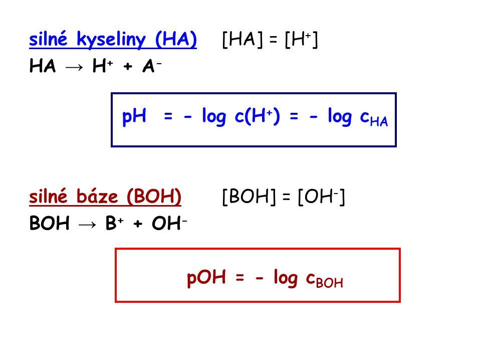 silné kyseliny (HA)[HA] = [H + ] HA → H + + A - pH = - log c(H + ) = - log c HA silné báze (BOH)[BOH] = [OH - ] BOH → B + + OH - pOH = - log c BOH