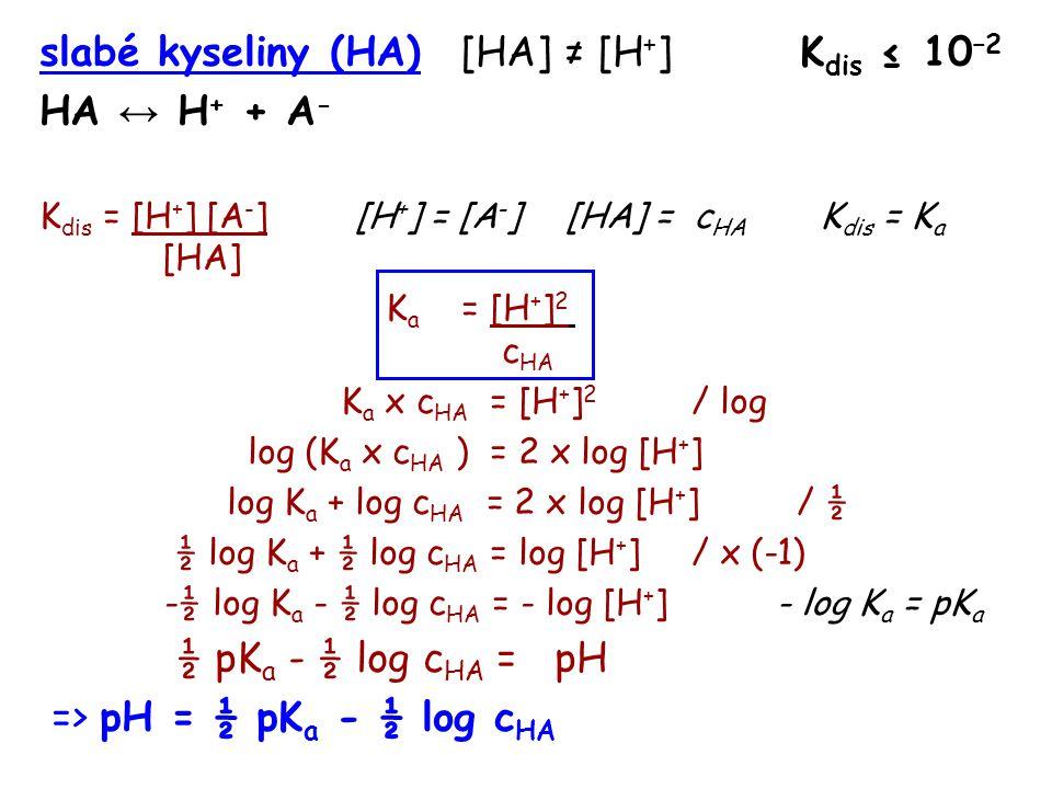 slabé kyseliny (HA)[HA] ≠ [H + ] K dis ≤ 10 –2 HA ↔ H + + A - K dis = [H + ] [A - ][H + ] = [A - ] [HA] = c HA K dis = K a [HA] K a = [H + ] 2 c HA K a x c HA = [H + ] 2 / log log (K a x c HA ) = 2 x log [H + ] log K a + log c HA = 2 x log [H + ] / ½ ½ log K a + ½ log c HA = log [H + ] / x (-1) -½ log K a - ½ log c HA = - log [H + ]- log K a = pK a ½ pK a - ½ log c HA = pH => pH = ½ pK a - ½ log c HA