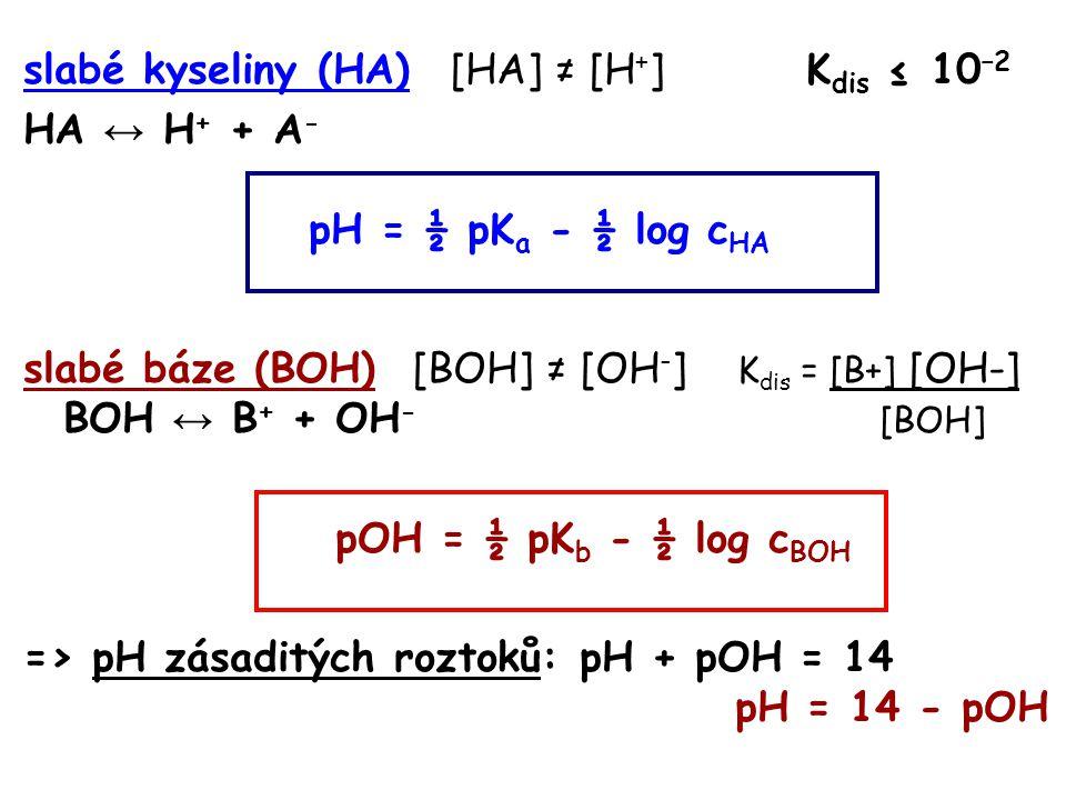 slabé kyseliny (HA)[HA] ≠ [H + ] K dis ≤ 10 –2 HA ↔ H + + A - pH = ½ pK a - ½ log c HA slabé báze (BOH) [BOH] ≠ [OH - ] K dis = [B+] [OH-] BOH ↔ B + + OH - [BOH] pOH = ½ pK b - ½ log c BOH => pH zásaditých roztoků: pH + pOH = 14 pH = 14 - pOH