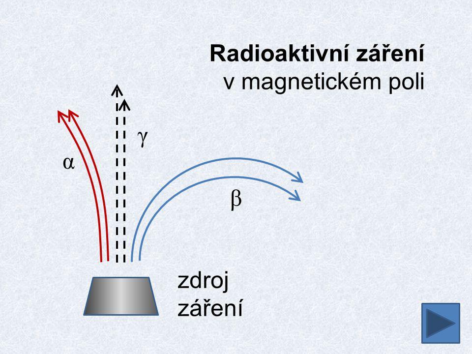 Radioaktivní záření v magnetickém poli zdroj záření α β γ