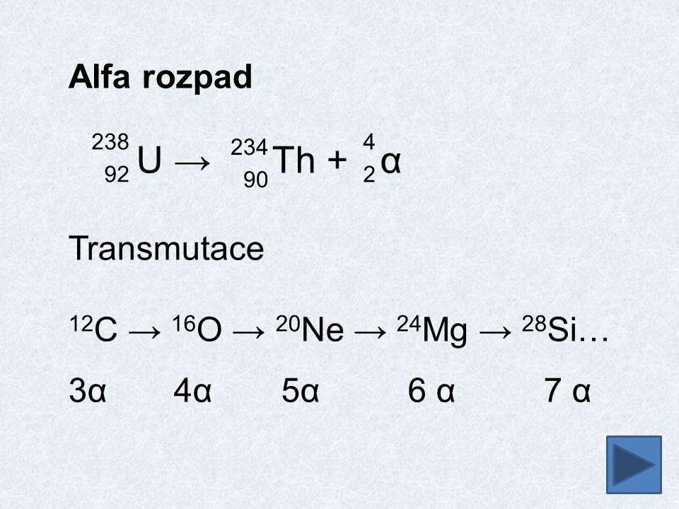 4242 Alfa rozpad U →Th + α Transmutace 12 C → 16 O → 20 Ne → 24 Mg → 28 Si… 3α 4α 5α6 α7 α 238 92 234 90